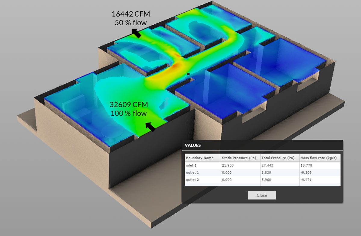 The solution 1 - house ventilatin CFD velocity