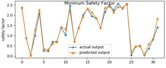 valve safety factor