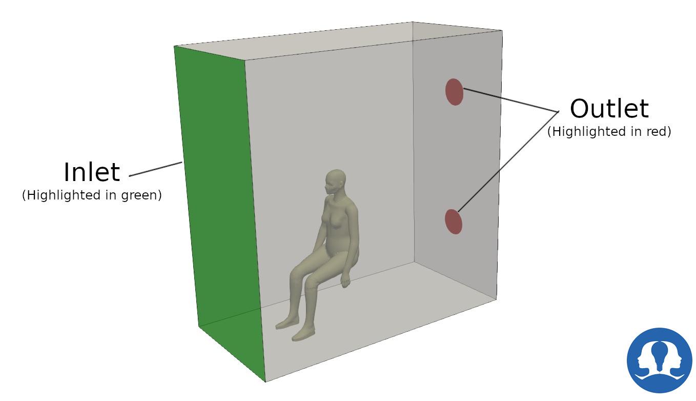 Experimental Setup Image